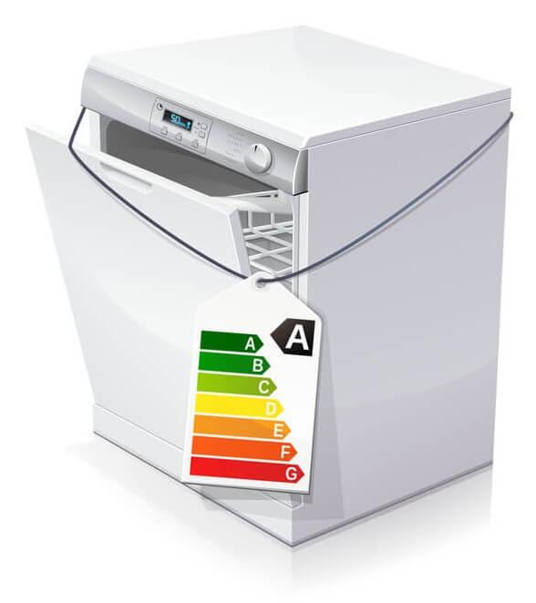 Geschirrspülmaschine mit Energielabel für Stromverbrauch